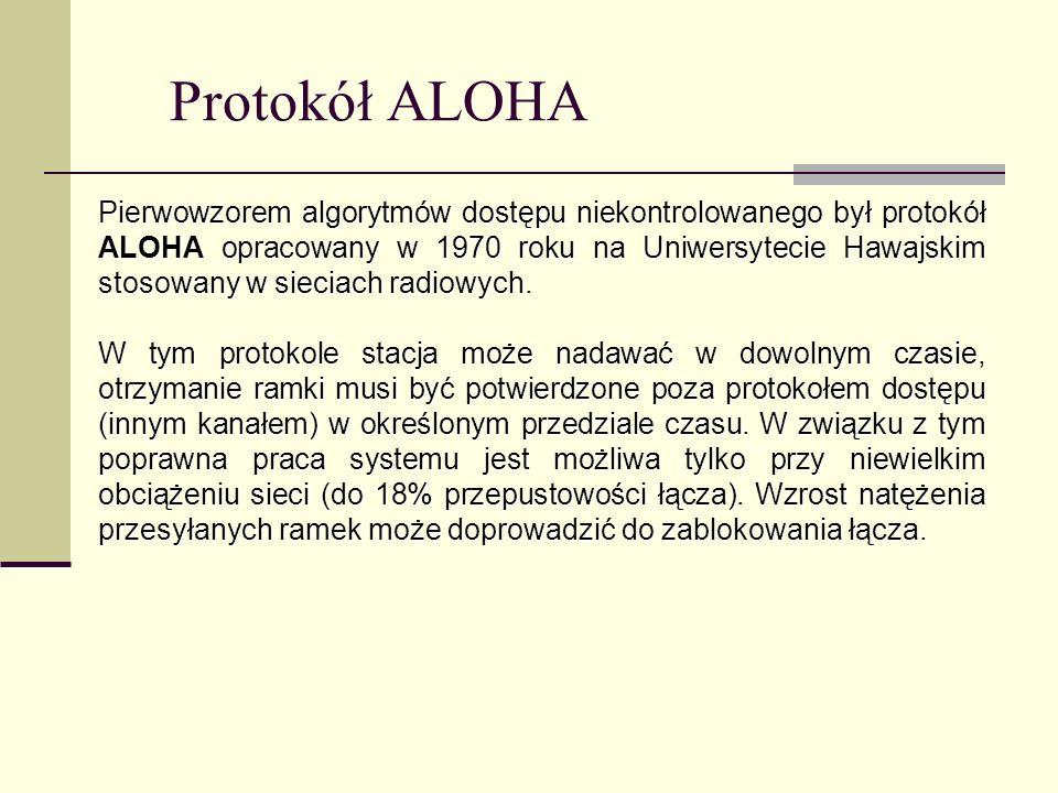 Protokół ALOHA