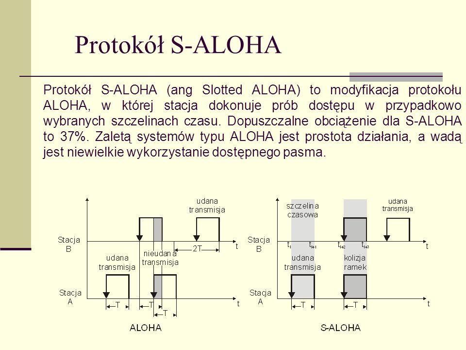 Protokół S-ALOHA