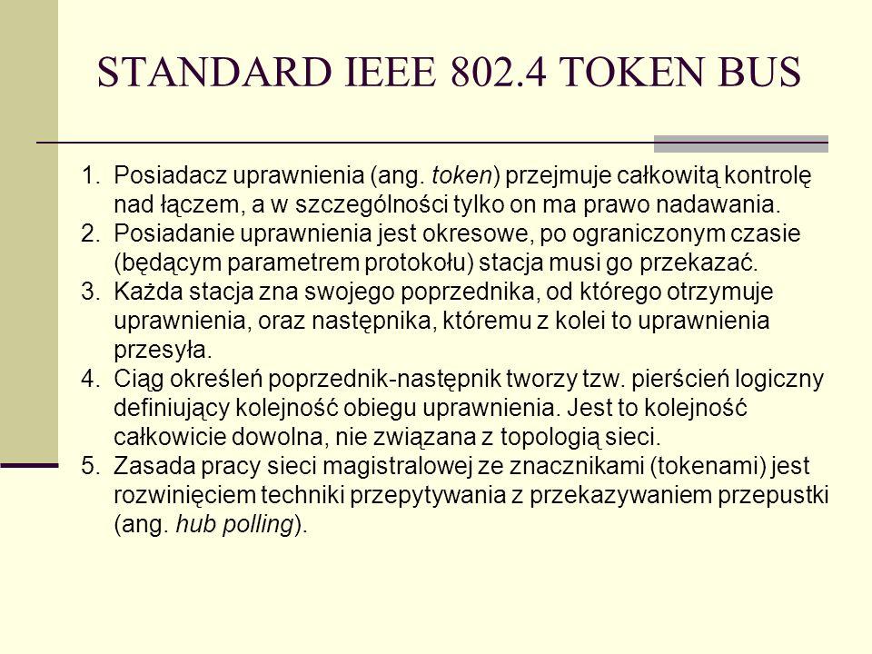 STANDARD IEEE 802.4 TOKEN BUS