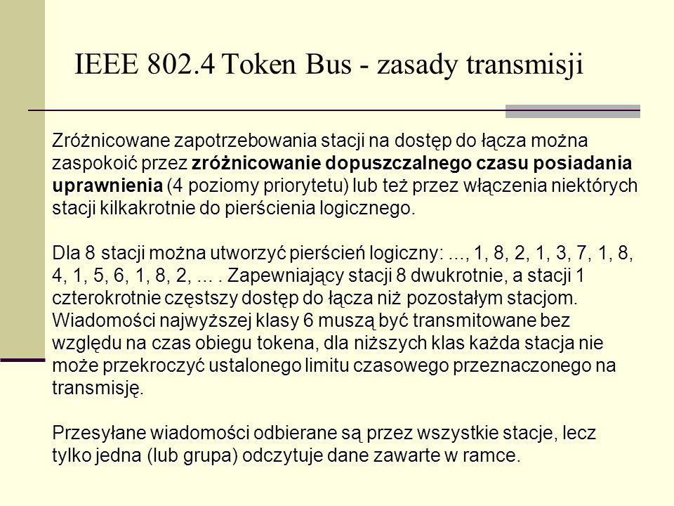 IEEE 802.4 Token Bus - zasady transmisji