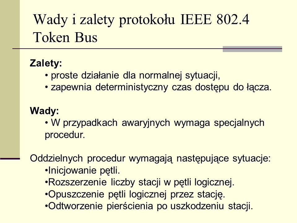 Wady i zalety protokołu IEEE 802.4 Token Bus