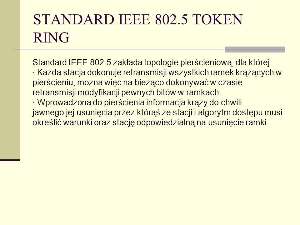 STANDARD IEEE 802.5 TOKEN RING