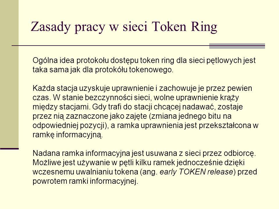 Zasady pracy w sieci Token Ring