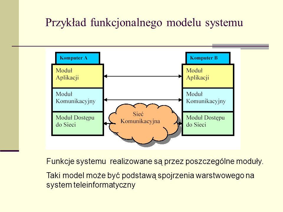 Przykład funkcjonalnego modelu systemu