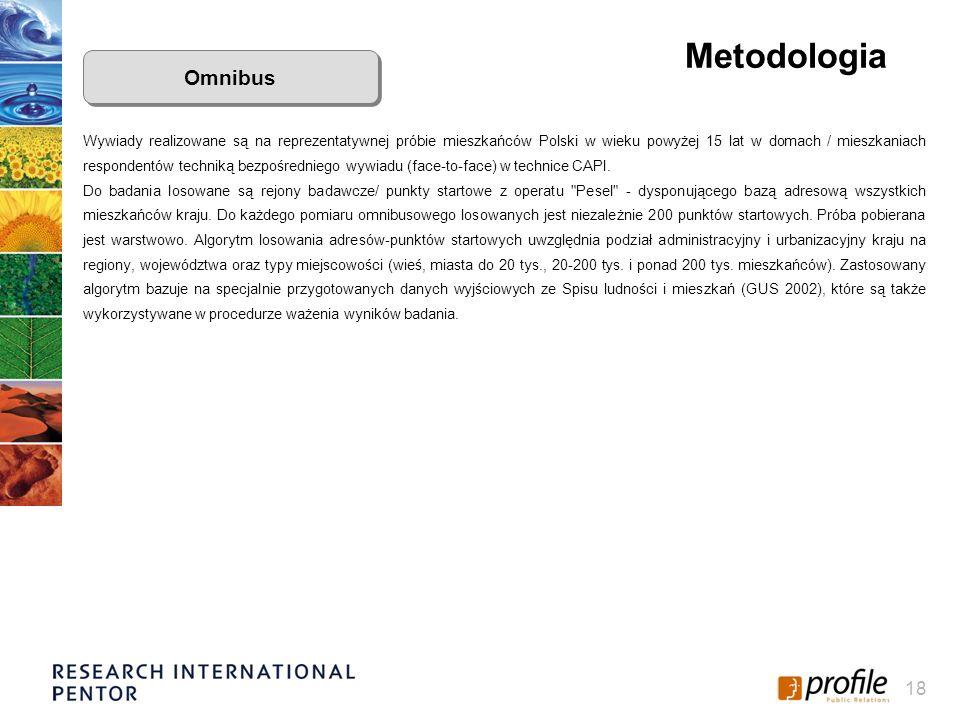 Metodologia Omnibus.