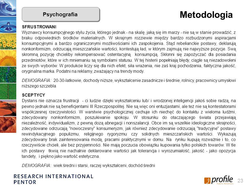 Metodologia Psychografia SFRUSTROWANI
