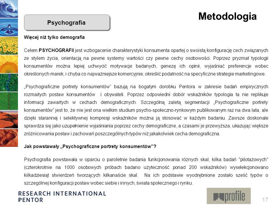 Metodologia Psychografia Więcej niż tylko demografia
