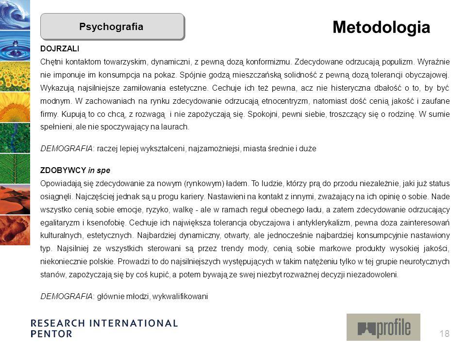 Metodologia Psychografia DOJRZALI