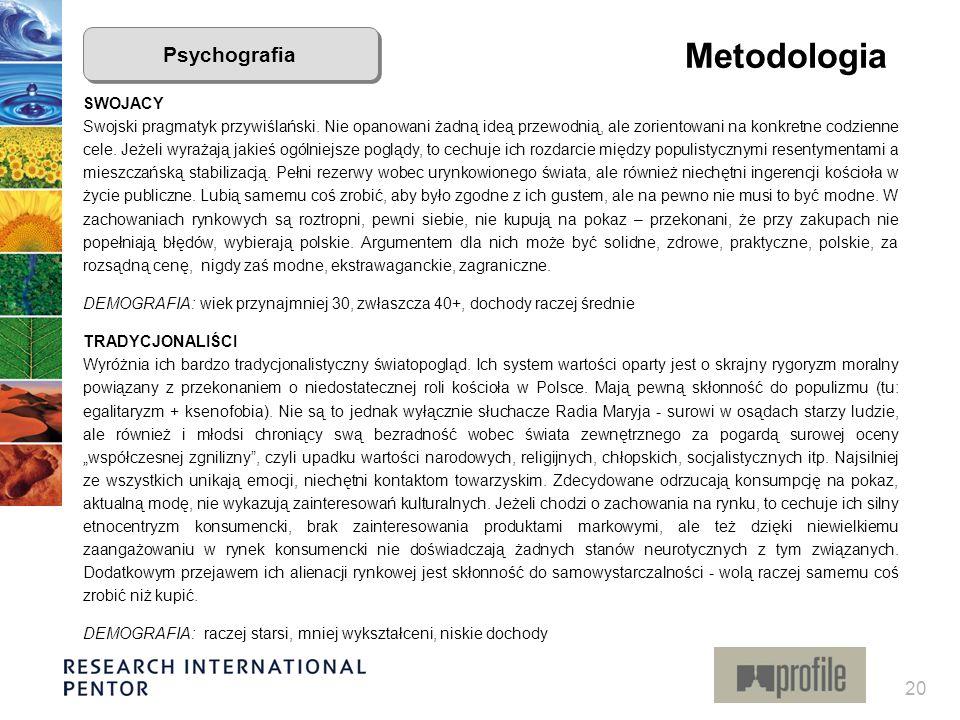 Metodologia Psychografia SWOJACY