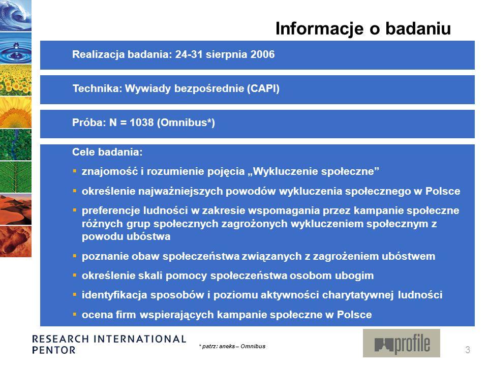 Informacje o badaniu Realizacja badania: 24-31 sierpnia 2006