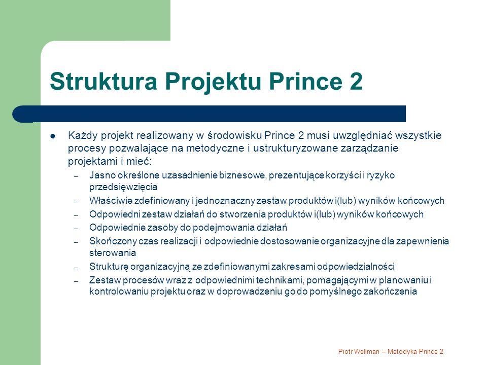 Struktura Projektu Prince 2