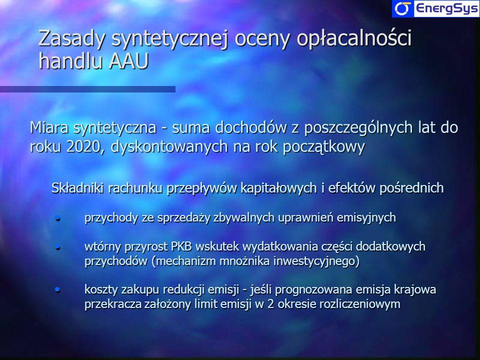 Zasady syntetycznej oceny opłacalności handlu AAU