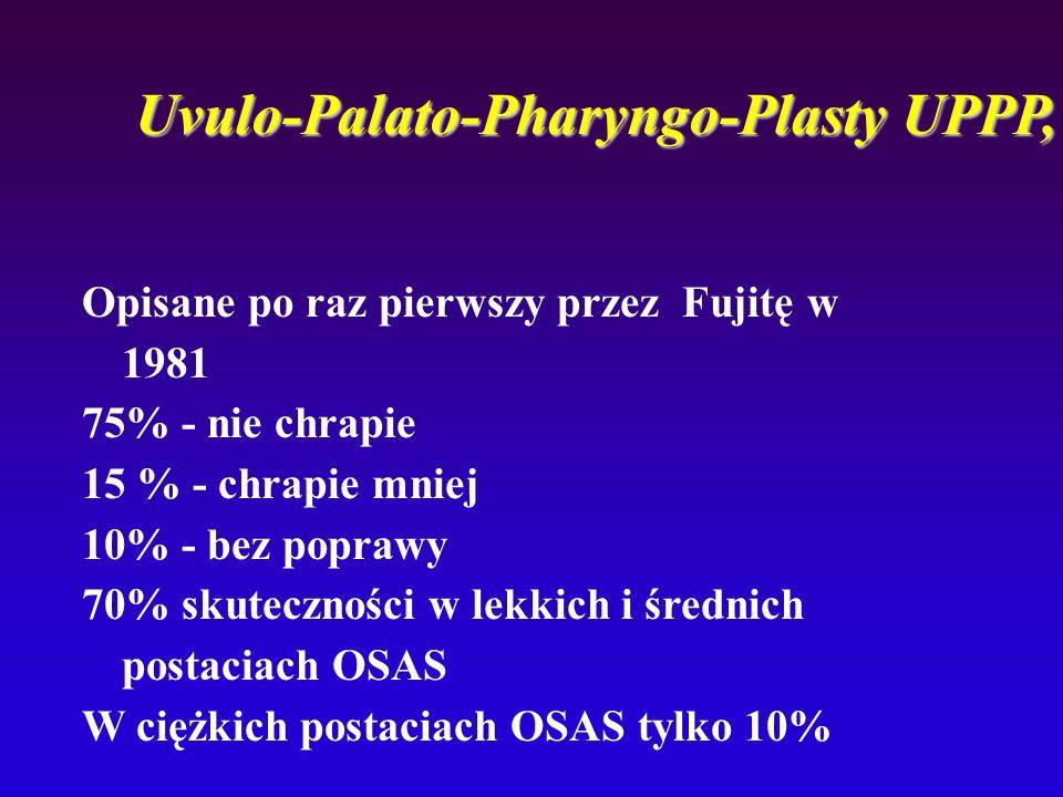 Uvulo-Palato-Pharyngo-Plasty UPPP, UP3, Full PPP