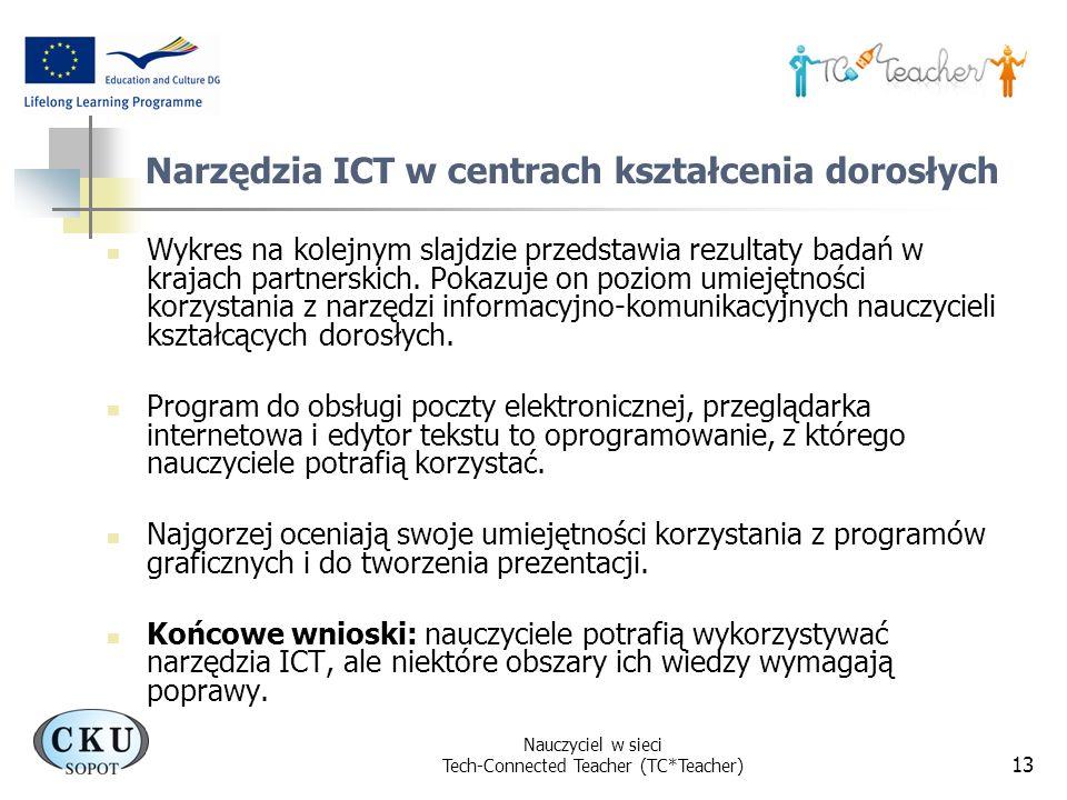 Narzędzia ICT w centrach kształcenia dorosłych
