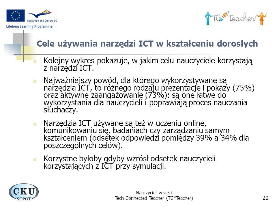 Cele używania narzędzi ICT w kształceniu dorosłych
