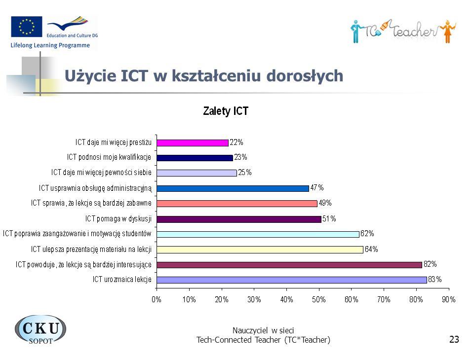 Użycie ICT w kształceniu dorosłych
