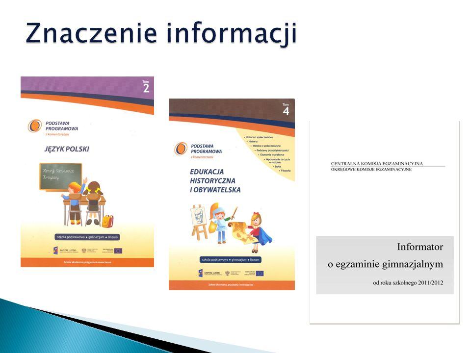 Znaczenie informacji
