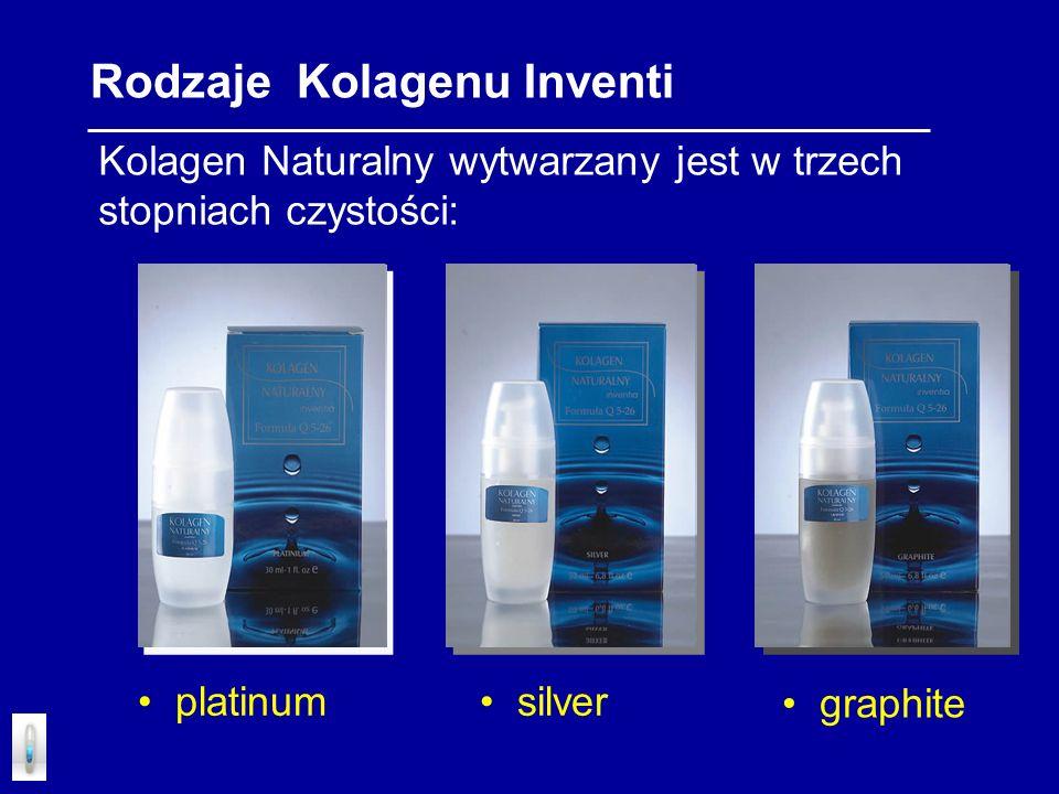 Kolagen Naturalny wytwarzany jest w trzech stopniach czystości: