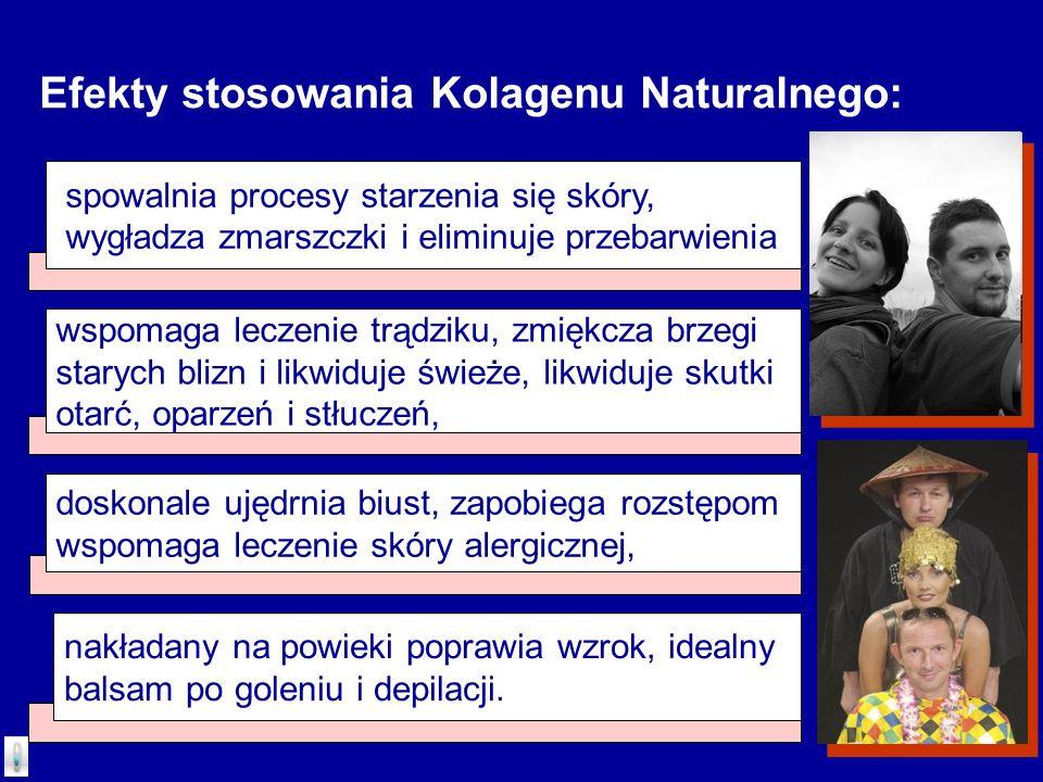 Efekty stosowania Kolagenu Naturalnego: