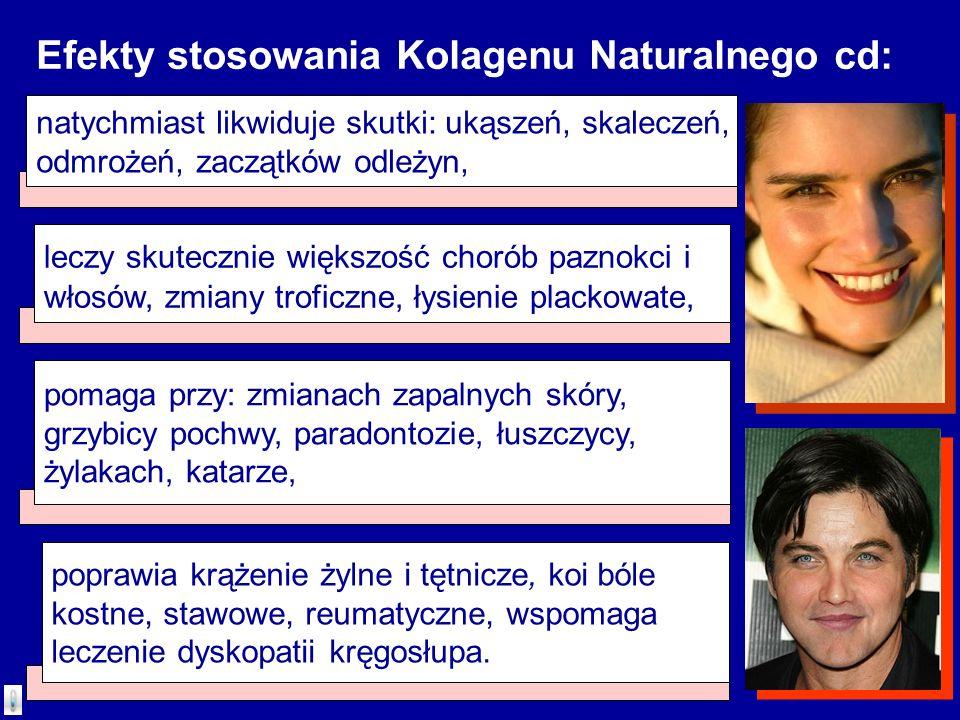 Efekty stosowania Kolagenu Naturalnego cd: