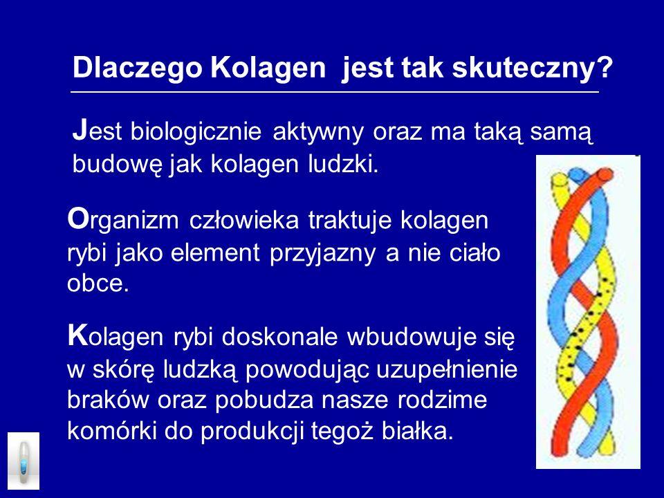 Dlaczego Kolagen jest tak skuteczny