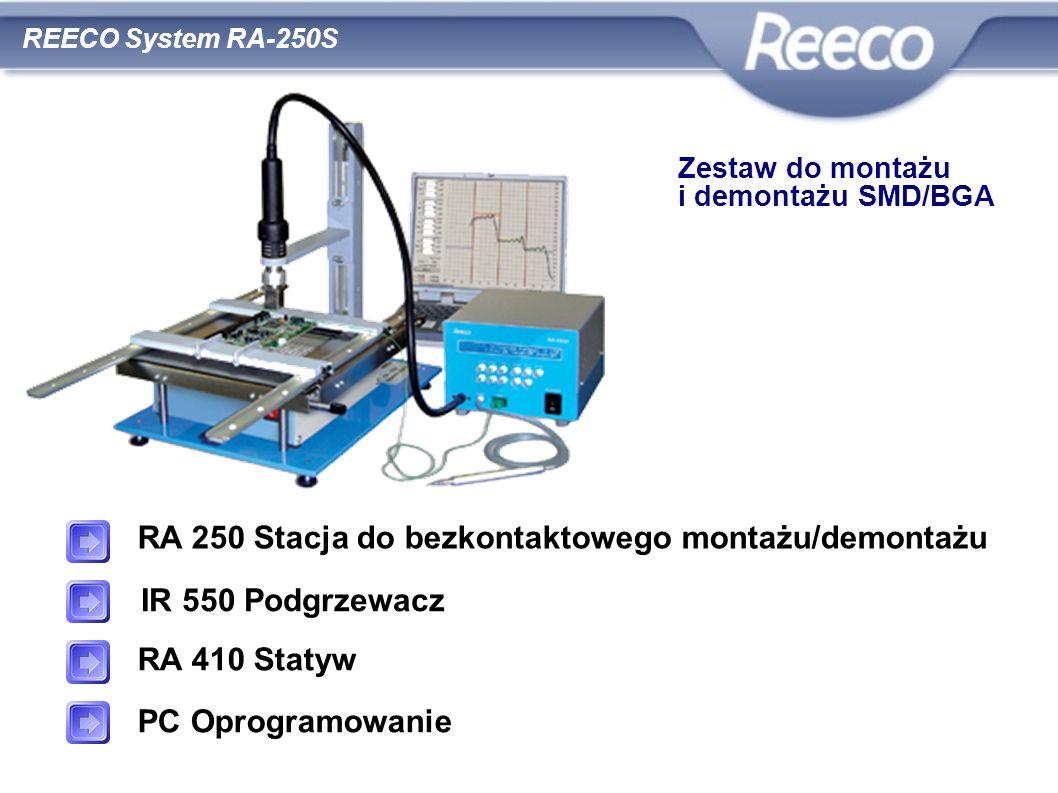 RA 250 Stacja do bezkontaktowego montażu/demontażu