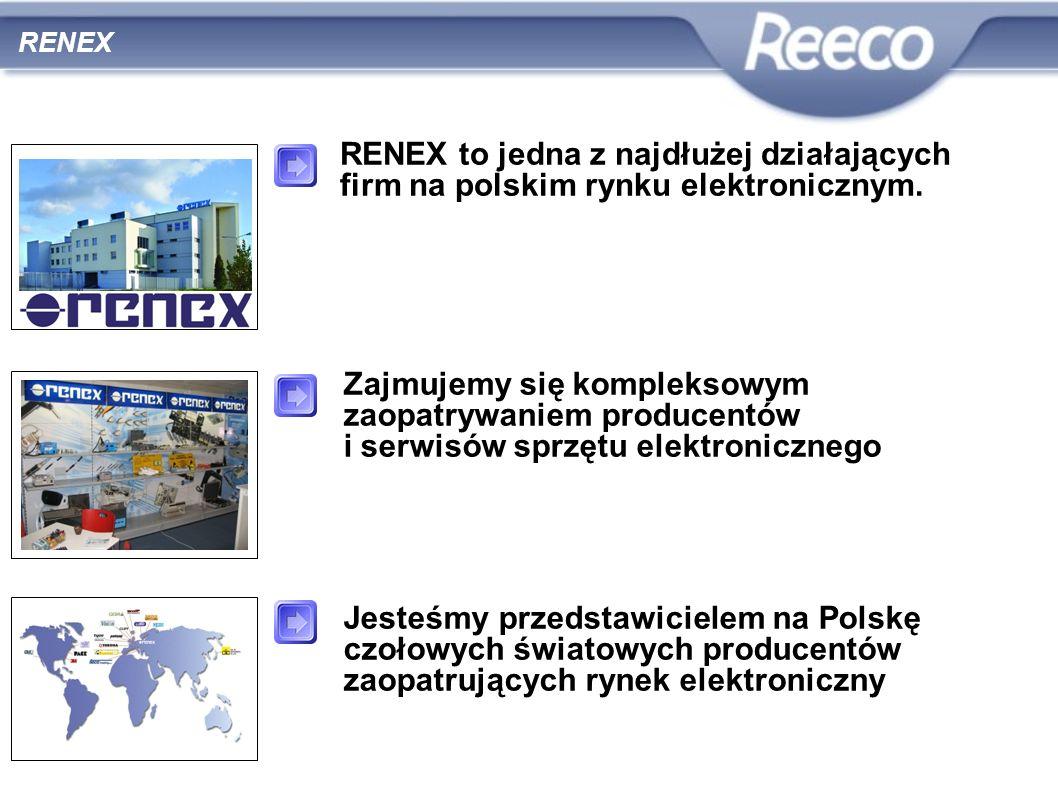 RENEX RENEX to jedna z najdłużej działających firm na polskim rynku elektronicznym.
