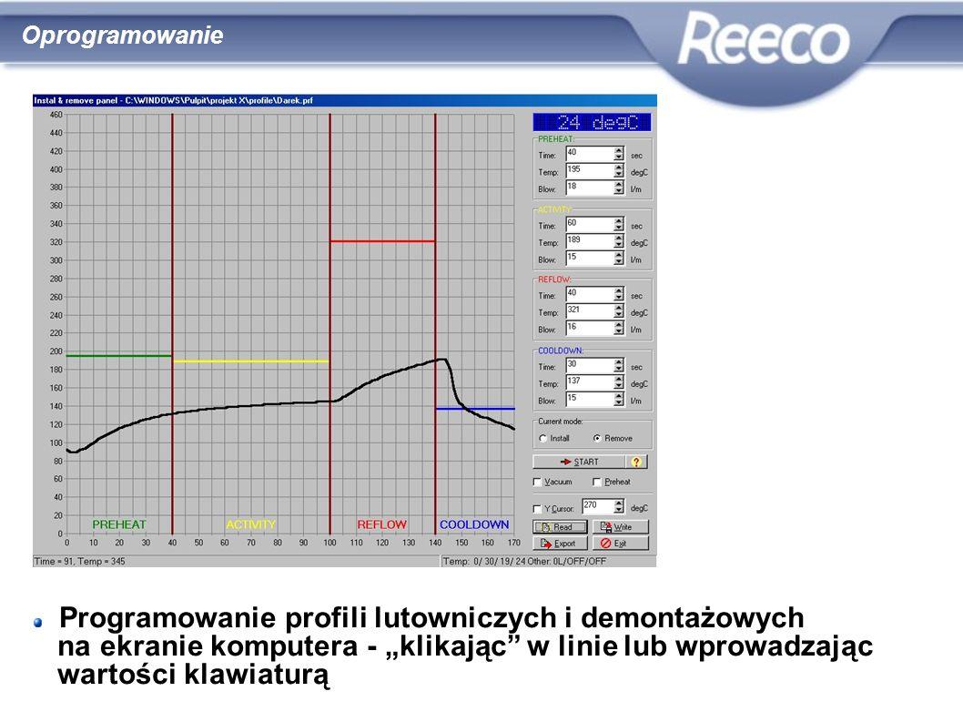Oprogramowanie wysoka jakość. atrakcyjna cena. zgodność z CE i RoHS.