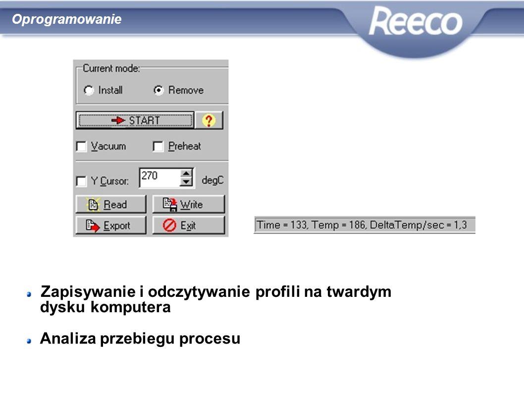 Zapisywanie i odczytywanie profili na twardym dysku komputera