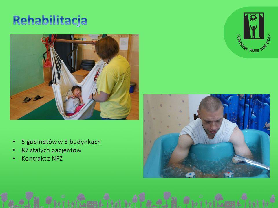 Rehabilitacja 5 gabinetów w 3 budynkach 87 stałych pacjentów