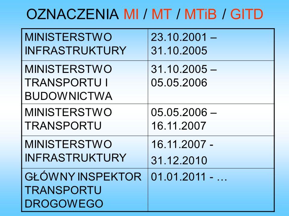 OZNACZENIA MI / MT / MTiB / GITD
