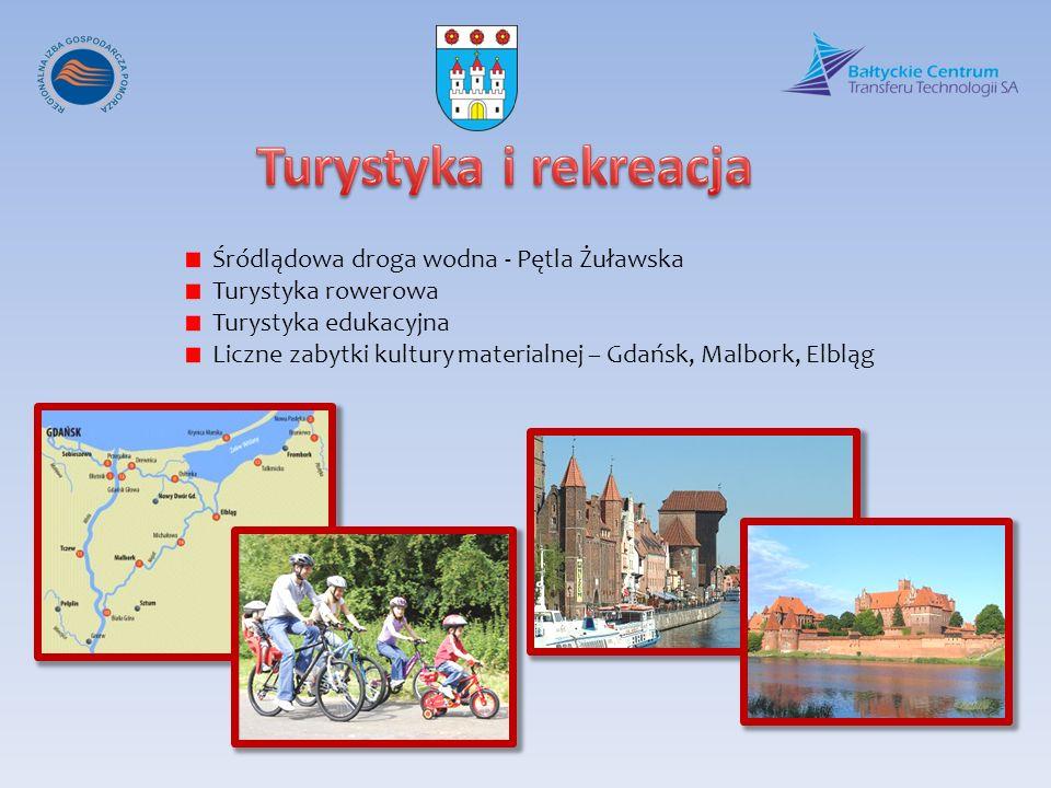 Turystyka i rekreacja Śródlądowa droga wodna - Pętla Żuławska