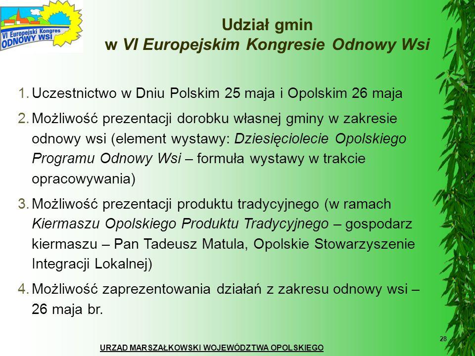 Udział gmin w VI Europejskim Kongresie Odnowy Wsi