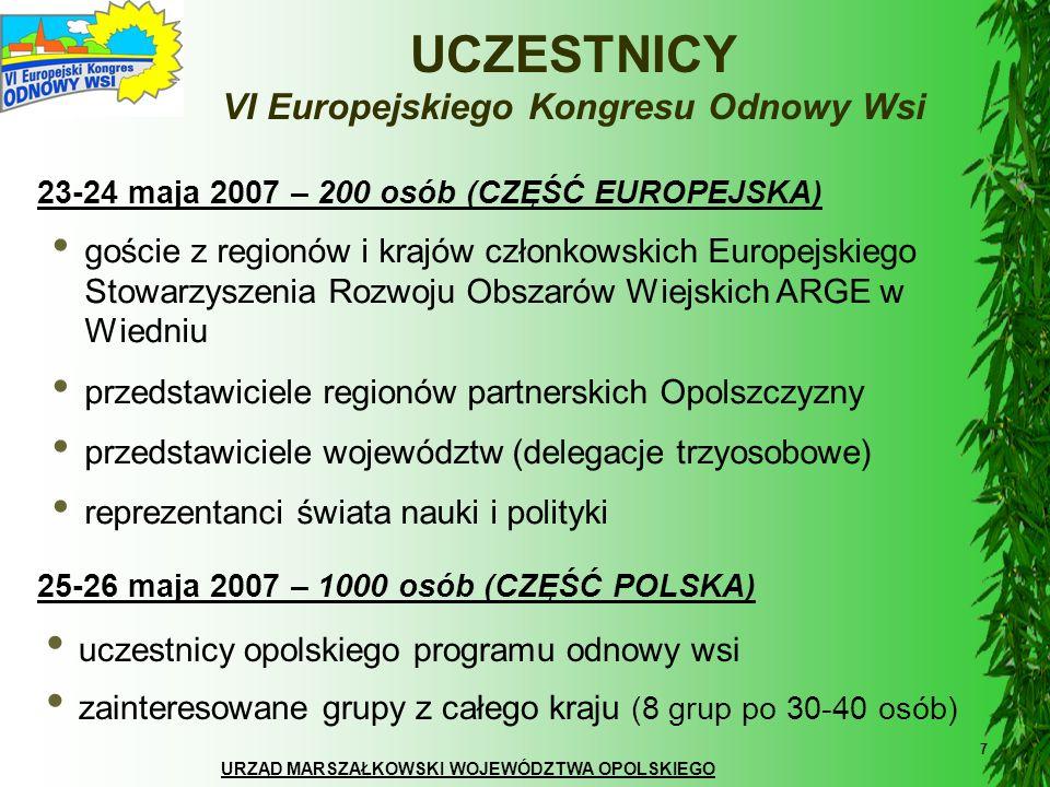 UCZESTNICY VI Europejskiego Kongresu Odnowy Wsi