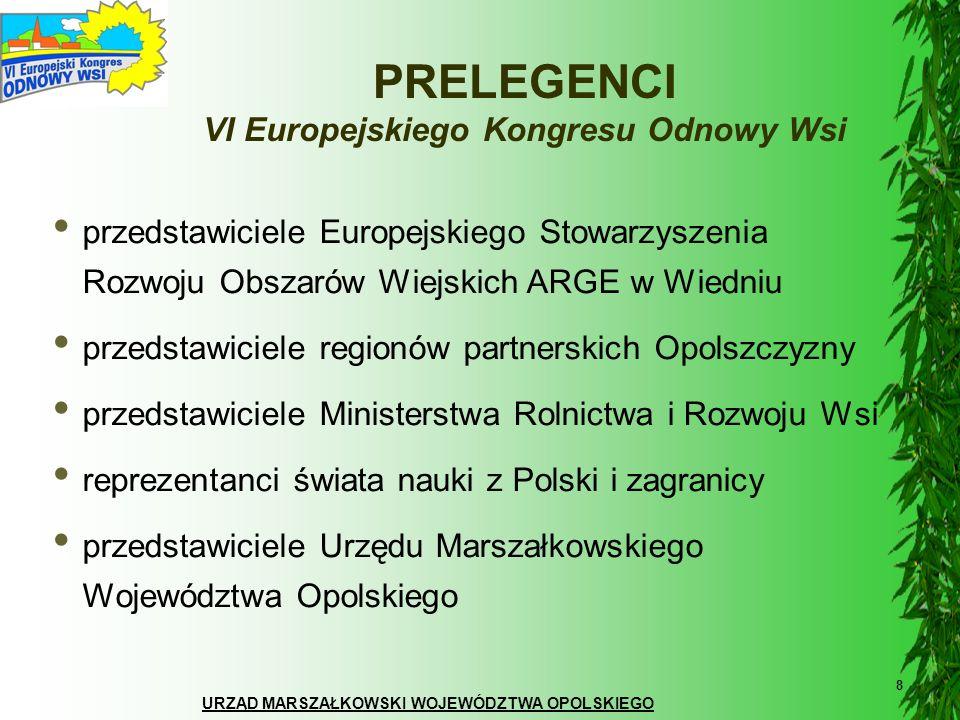 PRELEGENCI VI Europejskiego Kongresu Odnowy Wsi