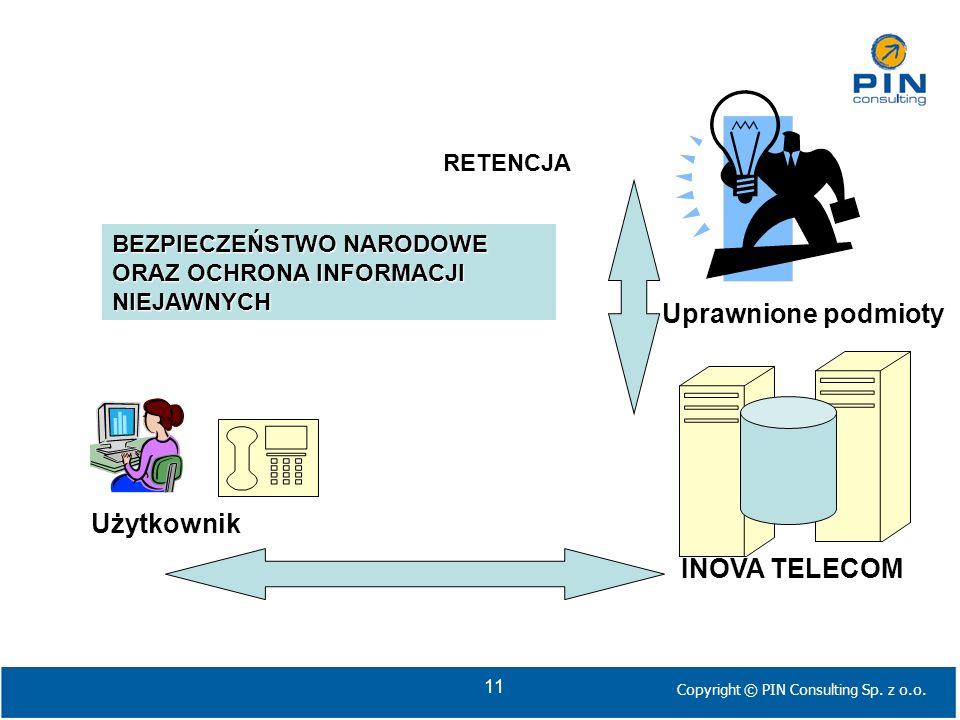Uprawnione podmioty Użytkownik INOVA TELECOM RETENCJA