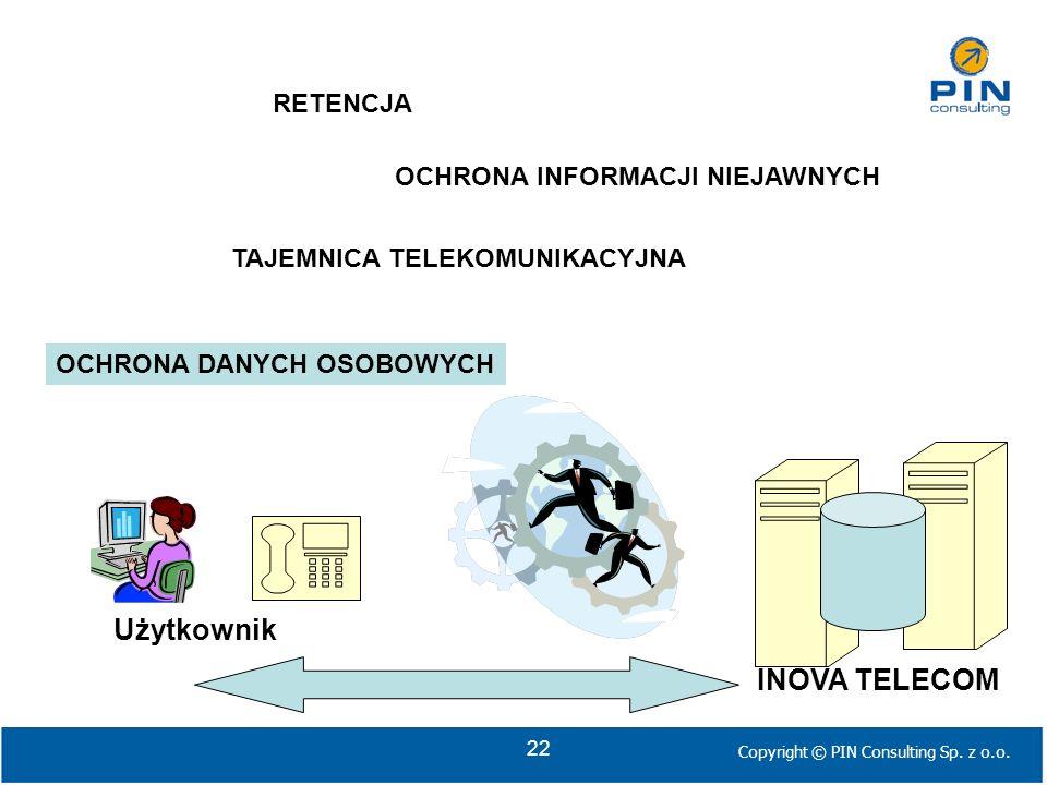 Użytkownik INOVA TELECOM RETENCJA OCHRONA INFORMACJI NIEJAWNYCH
