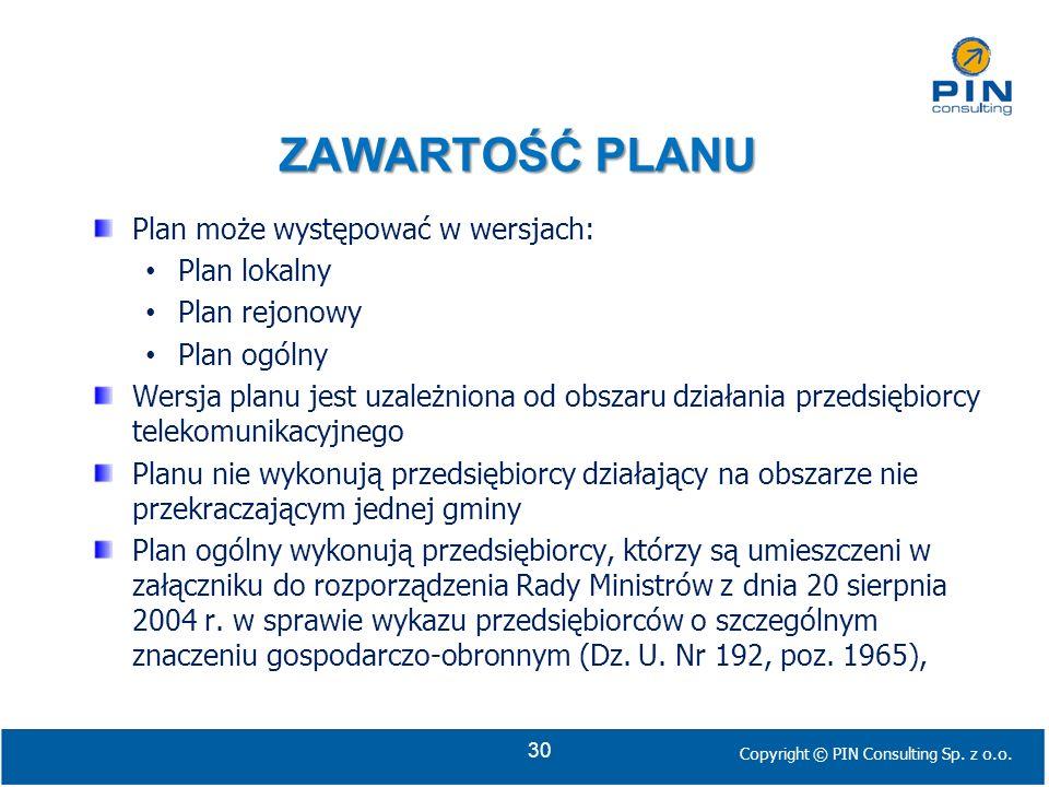 ZAWARTOŚĆ PLANU Plan może występować w wersjach: Plan lokalny