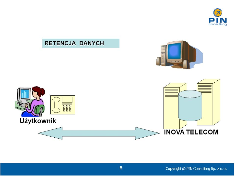 RETENCJA DANYCH Użytkownik INOVA TELECOM 6