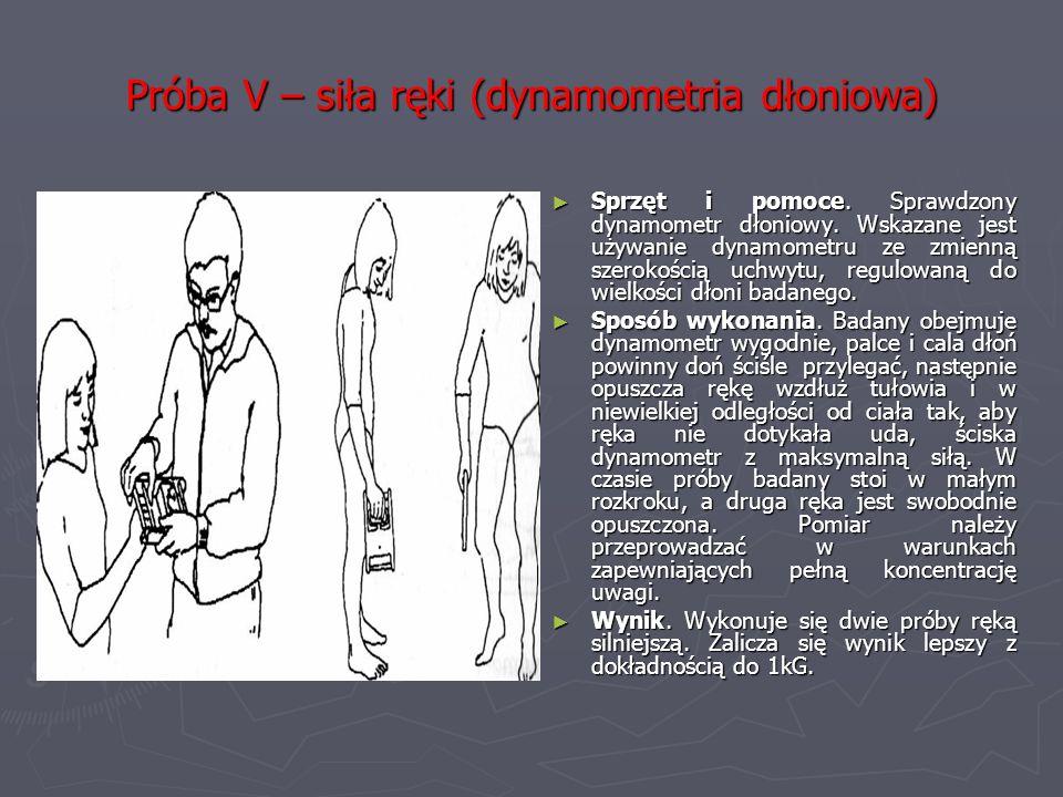 Próba V – siła ręki (dynamometria dłoniowa)