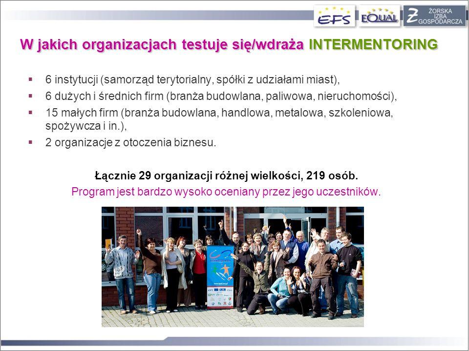 W jakich organizacjach testuje się/wdraża INTERMENTORING