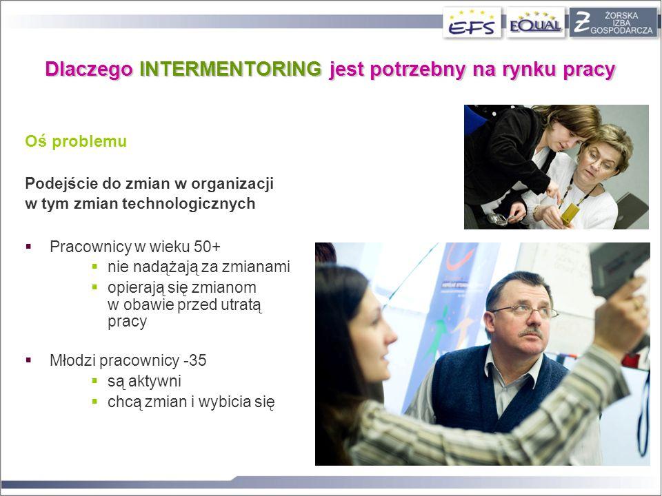 Dlaczego INTERMENTORING jest potrzebny na rynku pracy