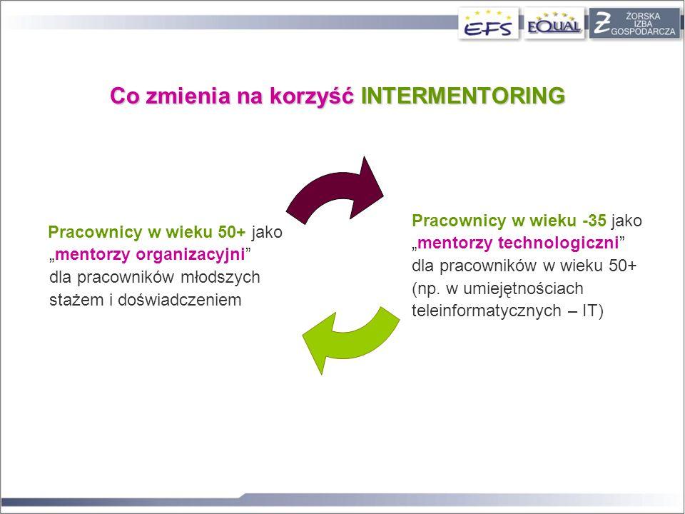 Co zmienia na korzyść INTERMENTORING