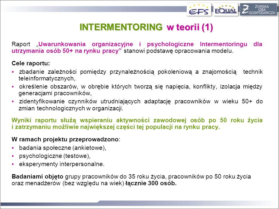 INTERMENTORING w teorii (1)