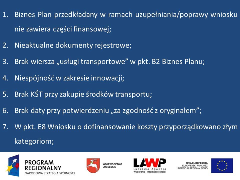 Biznes Plan przedkładany w ramach uzupełniania/poprawy wniosku nie zawiera części finansowej;
