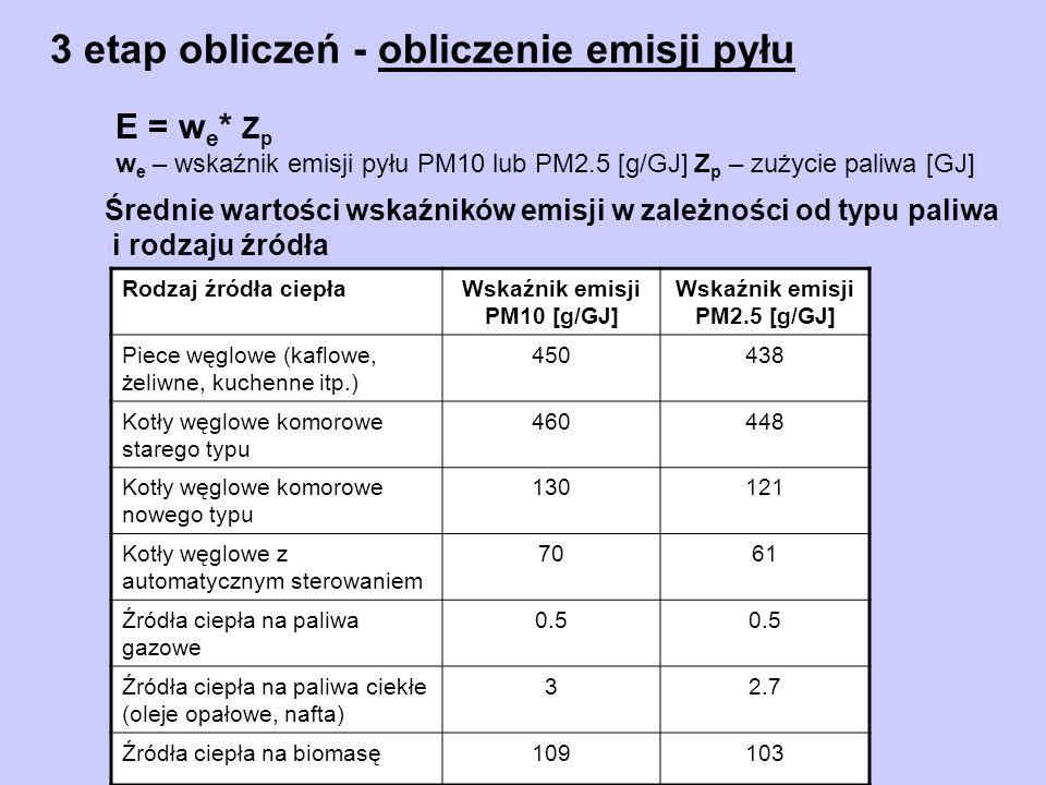 3 etap obliczeń - obliczenie emisji pyłu