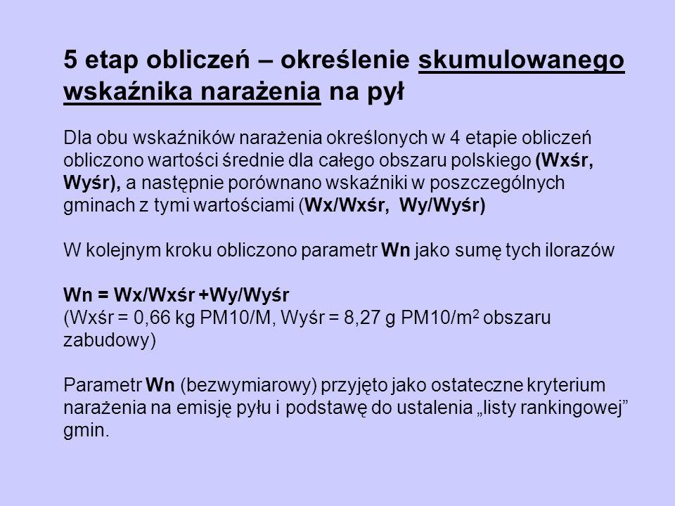 """5 etap obliczeń – określenie skumulowanego wskaźnika narażenia na pył Dla obu wskaźników narażenia określonych w 4 etapie obliczeń obliczono wartości średnie dla całego obszaru polskiego (Wxśr, Wyśr), a następnie porównano wskaźniki w poszczególnych gminach z tymi wartościami (Wx/Wxśr, Wy/Wyśr) W kolejnym kroku obliczono parametr Wn jako sumę tych ilorazów Wn = Wx/Wxśr +Wy/Wyśr (Wxśr = 0,66 kg PM10/M, Wyśr = 8,27 g PM10/m2 obszaru zabudowy) Parametr Wn (bezwymiarowy) przyjęto jako ostateczne kryterium narażenia na emisję pyłu i podstawę do ustalenia """"listy rankingowej gmin."""