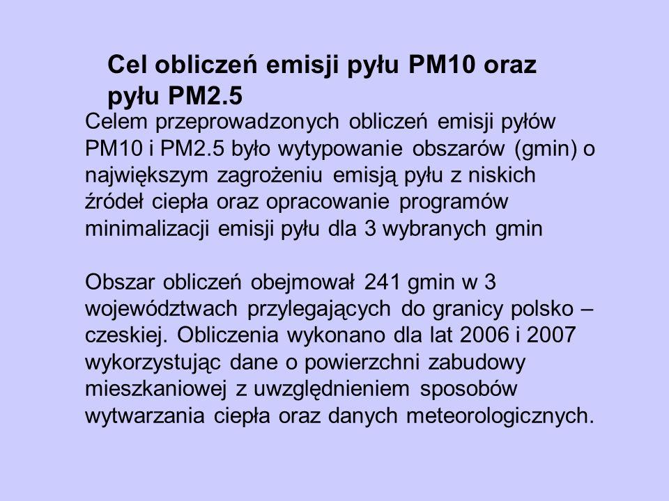Cel obliczeń emisji pyłu PM10 oraz pyłu PM2.5