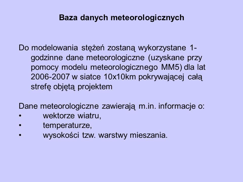 Baza danych meteorologicznych