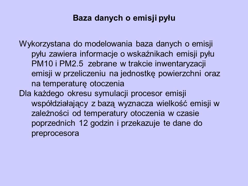 Baza danych o emisji pyłu